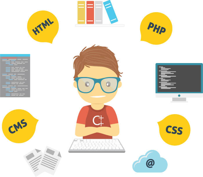 hire-professional-php-developer-from-prometteur
