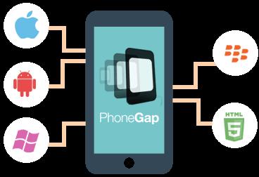 Prometteur : iOS | Android App Development